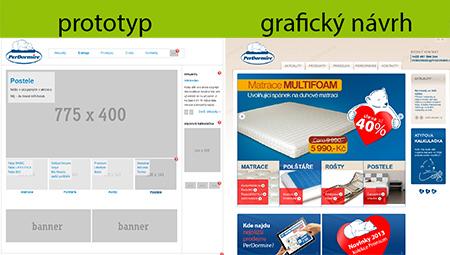 Prototyp a grafický návrh dle prototypu_